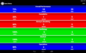 emt study nremt test prep android apps on google play