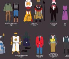curtain call costumes size chart a comprehensive curtain call of broadway from pop chart lab pcl