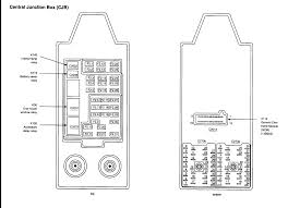 2003 ford explorer central fuse box diagram 2002 ford explorer