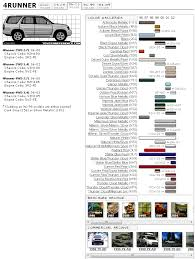 toyota 4runner touchup paint codes image galleries brochure and