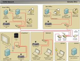 Home Design For Windows 7 by Designing A Home Network Home Interior Decorating Ideas
