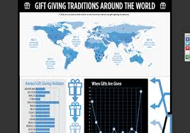 gift giving traditions around the world interactive map visual ly