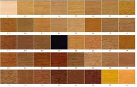 furniture colors wood color paint for furniture