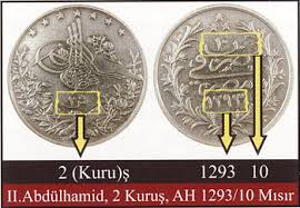 Ottoman Empire Gold Coins Coin