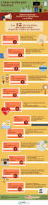 best 25 internet ideas on pinterest internet programming