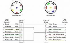 household electrical wiring diagram household electrical wiring
