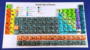 Solid Liquid Gas Periodic Table Periodic Tables Of Cupcakes Cakehead Loves Evil