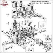 weber idpt carburateur onderdelen