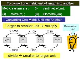 converter luas tip belajar matematik tips for learning mathematics length