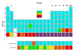 radioactive elements on the periodic table file periodic table radioactivity svg wikimedia commons
