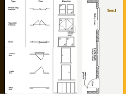 basics components of building drawing for civil engineers