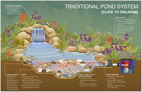 backyard waterfalls and ponds kits home outdoor decoration