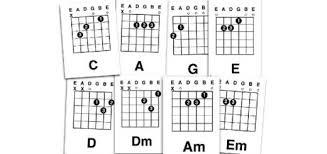 ed sheeran perfect chord original 20 popular guitar chord songs