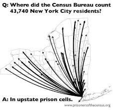 census bureau york where did the census bureau count 43 740 york city prison