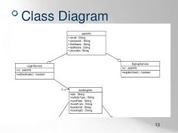 online smart class an online car parking system features diagrams only