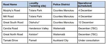 traffic light camera locations more speed and red light cameras on the way greater auckland