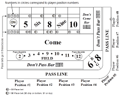 Craps Table Odds How Craps Dealers Keep Track Of Everyone U0027s Bets
