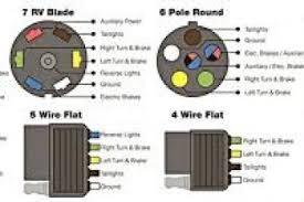 trailer lighting board wiring diagram 4k wallpapers