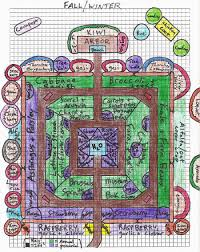 Permaculture Vegetable Garden Layout A 40 X 40 Permaculture Design For A Large Backyard In The