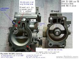 how to find causes of too fast idle speed or too slow idle speeds