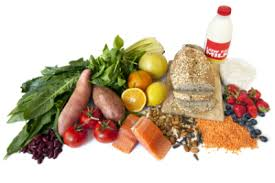 Healthy Eating Plan How To Get Started