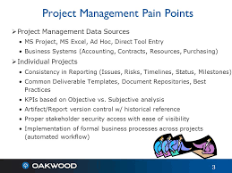 project management solutions using sharepoint april 14 ppt download