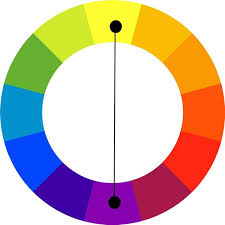 complementary color color theory made simple the basics of color theory in painting
