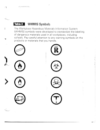 13 best images of safety symbols worksheet answers science lab