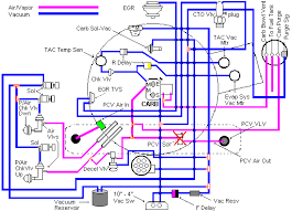 2006 jeep liberty vacuum diagram wiring library