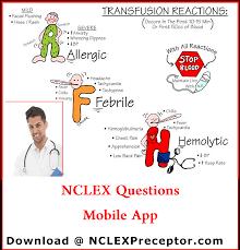 nclex tips for sublingual nitroglycerin by nclexpreceptor com