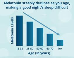 how long before bed should you take melatonin is melatonin important for sleep march 2018