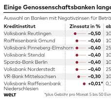 Volksbank Baden Minuszinsen Volksbank Wird Verklagt Welt