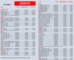 toyota vehicles price list brand new cars for sale brand new toyota pricelist