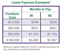 Lease Office Furniture by Pay For Office Furniture Over Time With Lease Finance Office