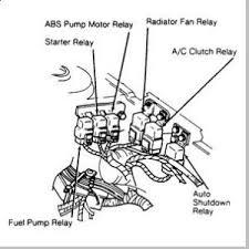 fan relay switch 1994 dodge spirit radiator fan relay switch where is the radiator