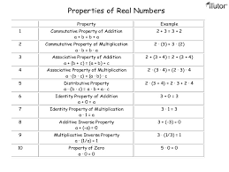 addition and multiplication properties worksheet u0026 zero property