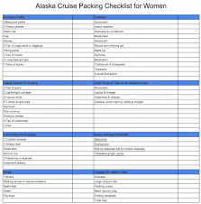 Top 10 Must Pack Cruise by The Ideal Alaska Cruise Packing List Cruise Packing Lists