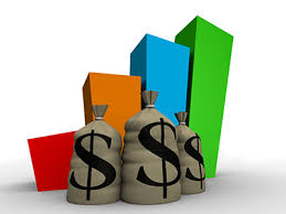 annual marketing budget template score