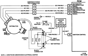 chevy 350 wiring diagram chevy wiring diagrams instruction