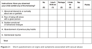 development of a questionnaire for the assessment of sexual abuse