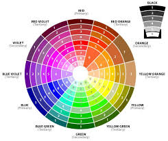 ici dulux color wheel dulux paint colour chart akzo nobel home