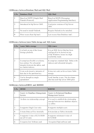 sql difference between two tables sql server difference faqs 5