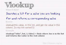 vlookups and pivot tables excel vlookup function what is it how to use it exles
