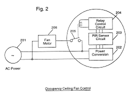 Ceiling Fan Controller by Patent Us6415984 Automatic Occupancy And Temperature Control For