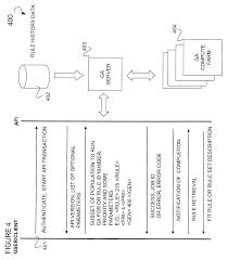 patent us8321341 online fraud prevention using genetic algorithm