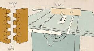 Woodworking Joints Plans by Making Wood Joints With Router Easy Small Woodworking Projects