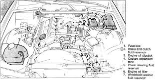 of bmw 318i engine diagram wiring diagrams instruction