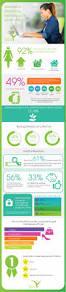 women u0027s shopping behaviour in south africa u2013 infographic onshelf