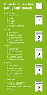 Five Paragraph Essay Outline Example Structure For Writing An Essay How To Write A Persuasive Essay