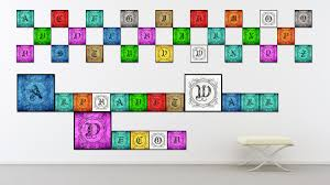 Bedroom Wall Canvases Alphabet Letter Initial Typography Kids Bedroom Wall Art Home